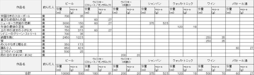 f:id:minami10zi:20170225190254p:plain