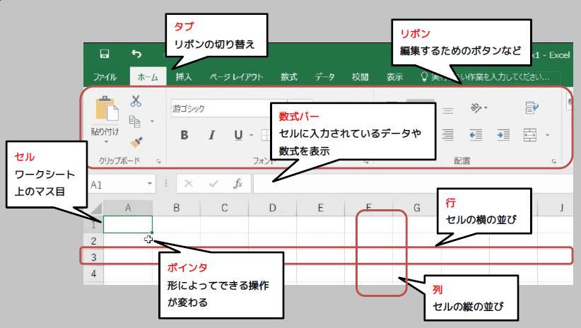 f:id:minami_furukawa:20171013152543j:plain