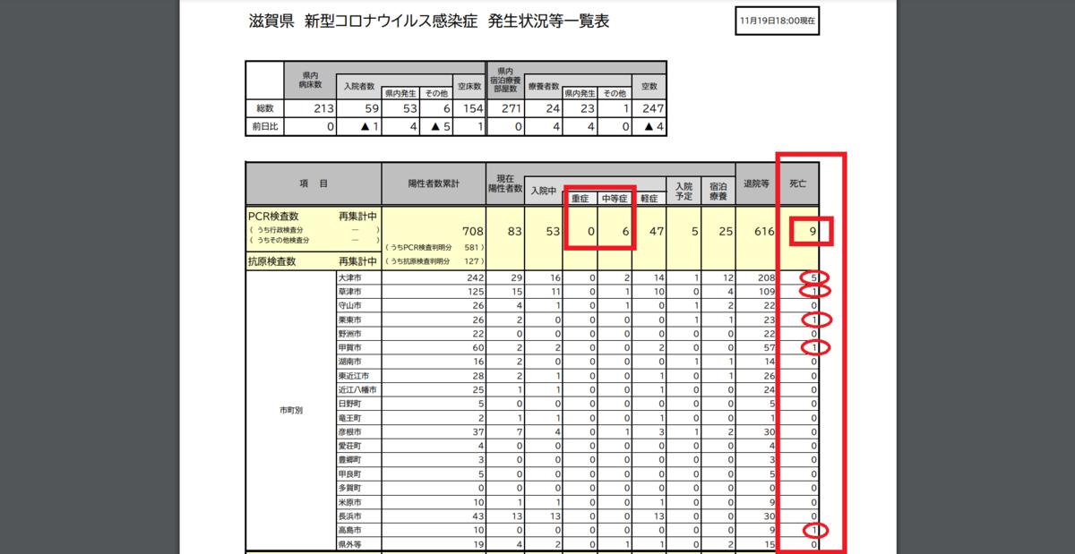 f:id:minamibiwako:20201120133640p:plain