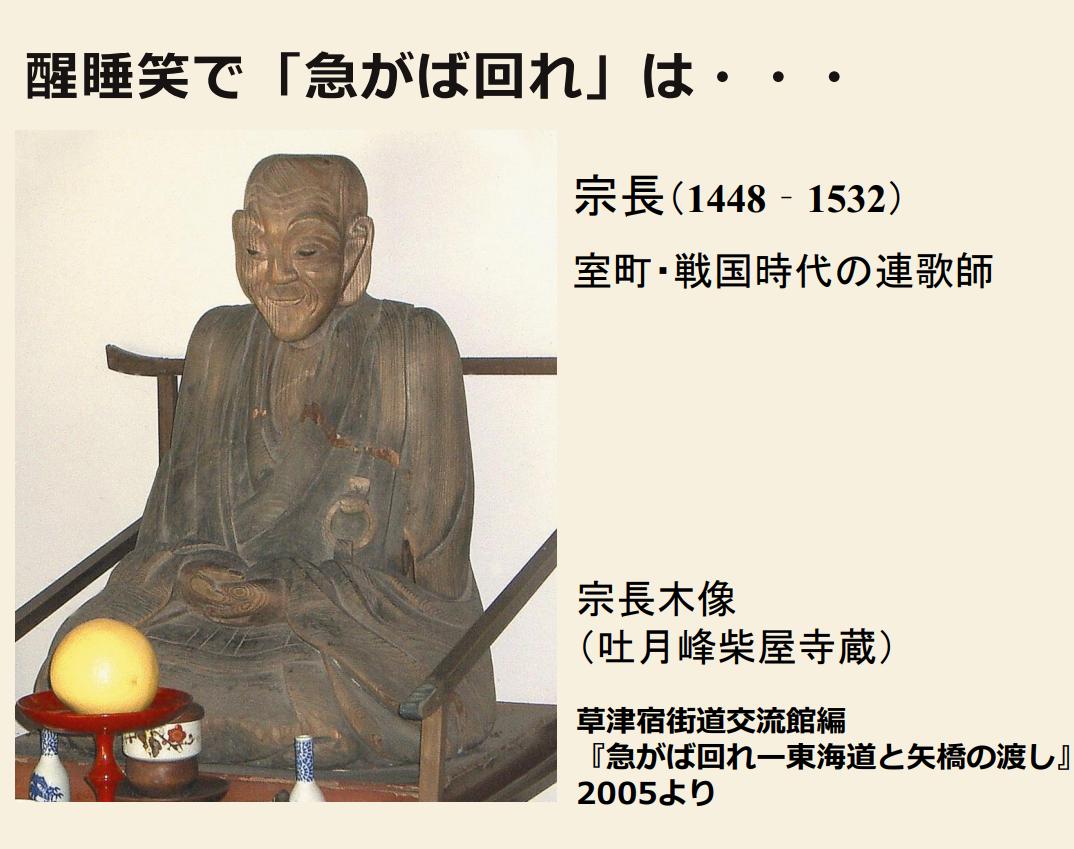 f:id:minamibiwako:20210216010726p:plain
