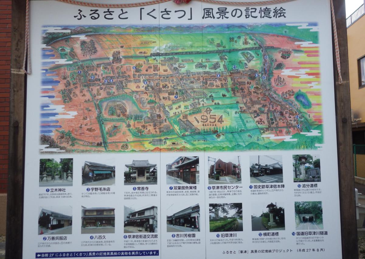 f:id:minamibiwako:20210221145918p:plain
