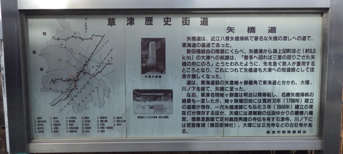 f:id:minamibiwako:20210221234556p:plain