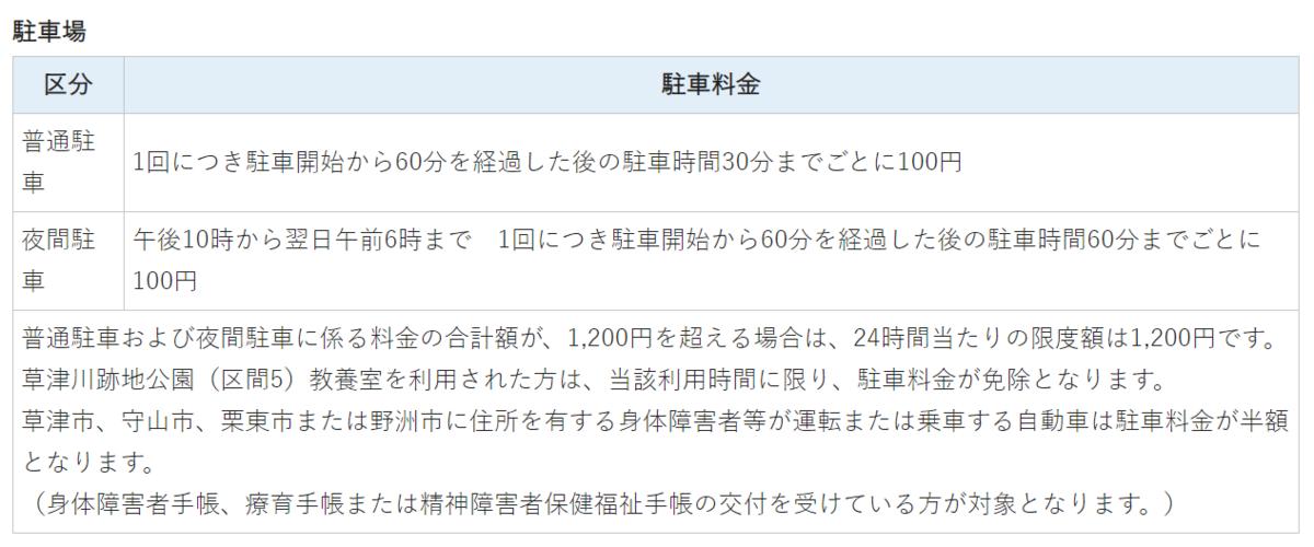 f:id:minamibiwako:20210222170744p:plain