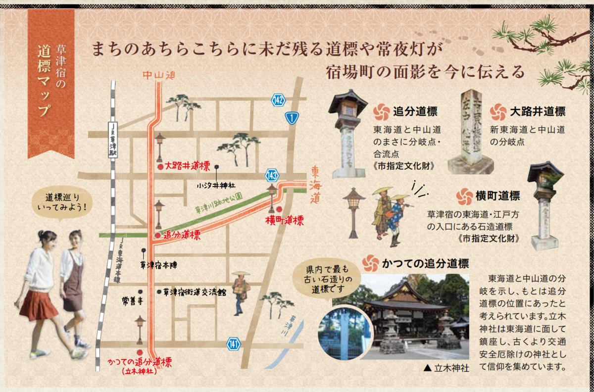 f:id:minamibiwako:20210302165904p:plain