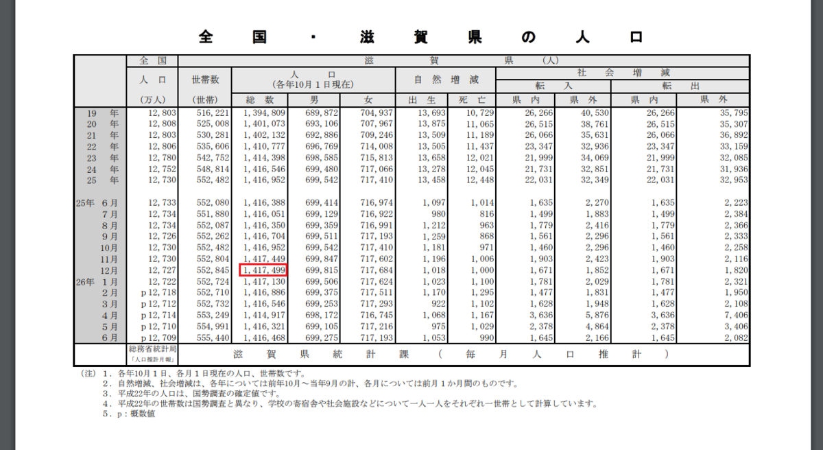 f:id:minamibiwako:20210308004556p:plain