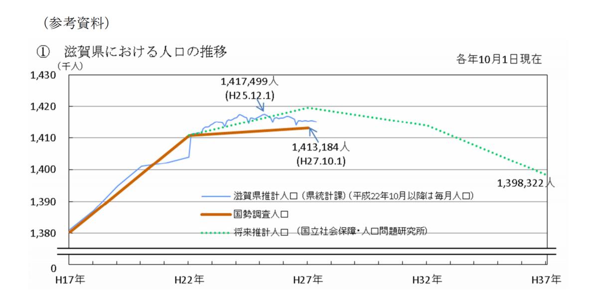 f:id:minamibiwako:20210308005437p:plain