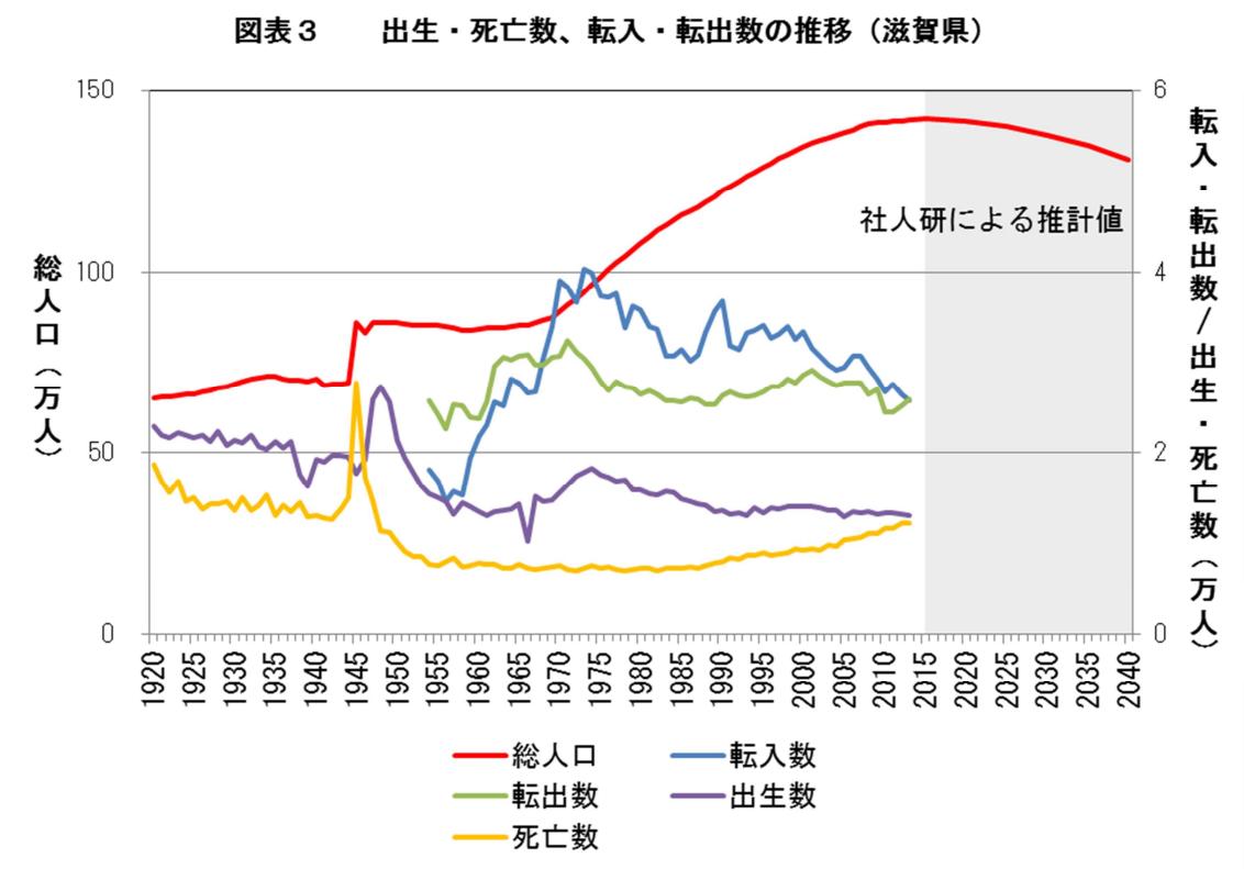 f:id:minamibiwako:20210308024449p:plain