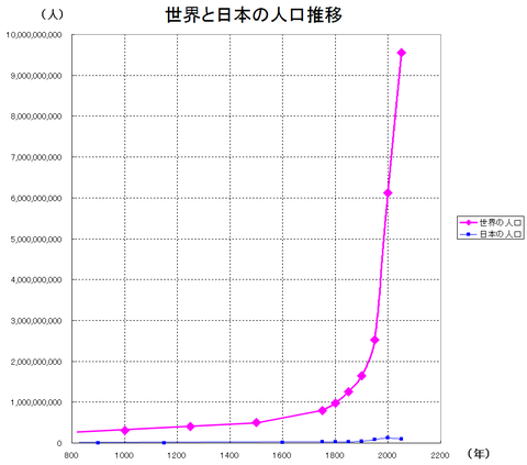 f:id:minamibiwako:20210308033252p:plain