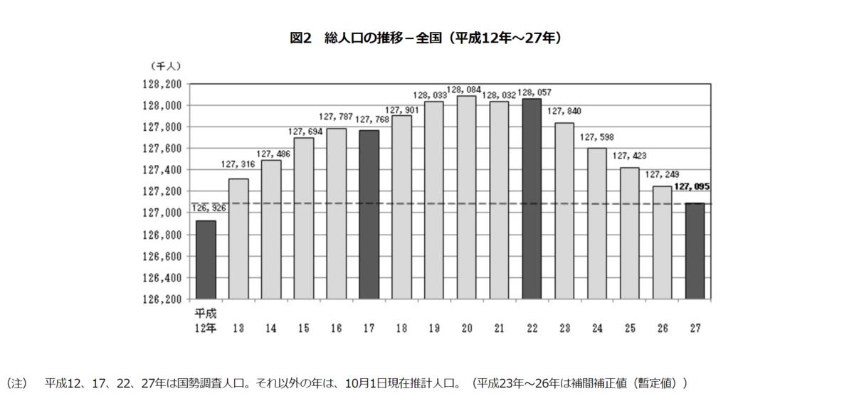 f:id:minamibiwako:20210308041607p:plain
