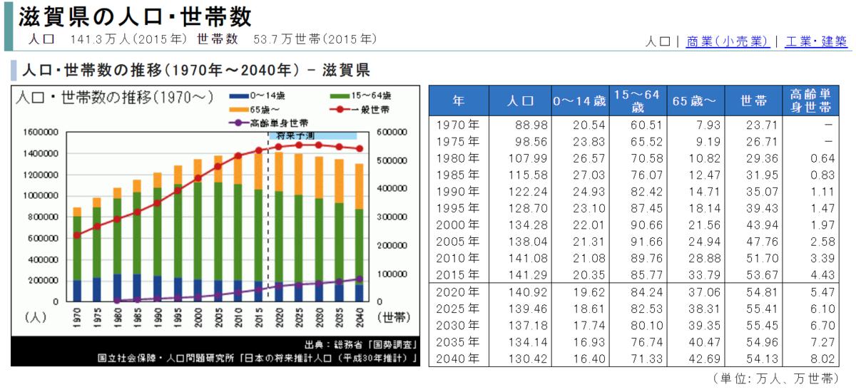 f:id:minamibiwako:20210308151324p:plain
