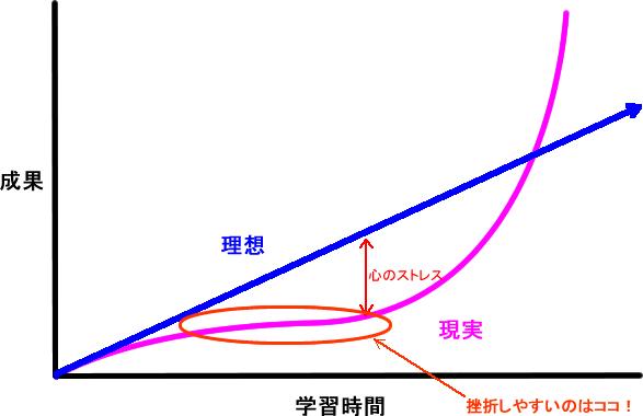 f:id:minamibiwako:20210311223922p:plain