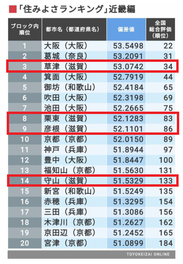 f:id:minamibiwako:20210315145121p:plain