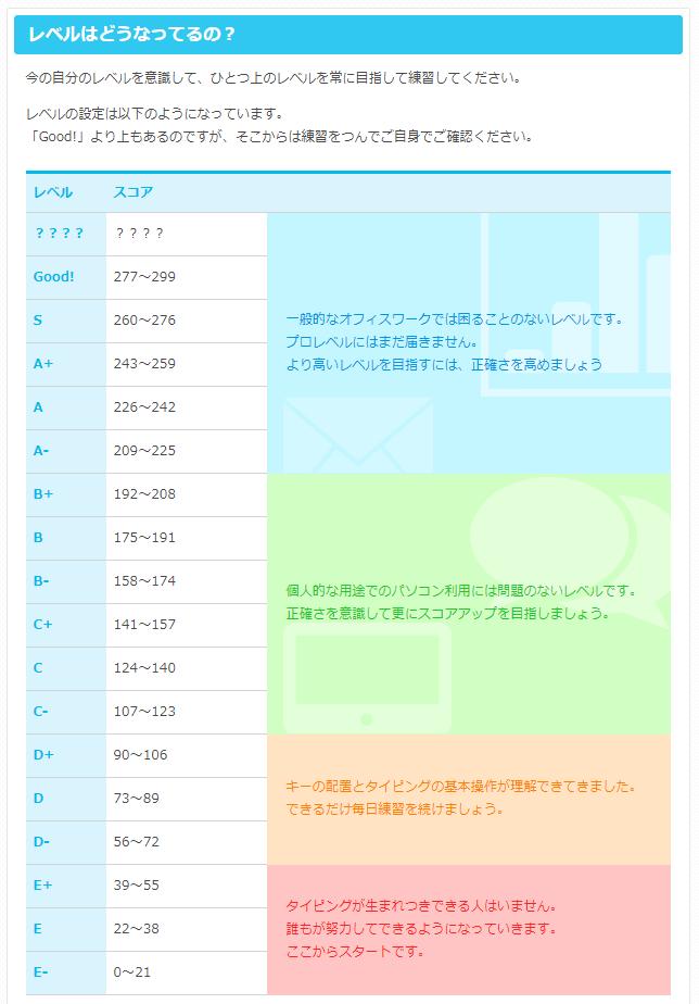 f:id:minamibiwako:20210401190250p:plain