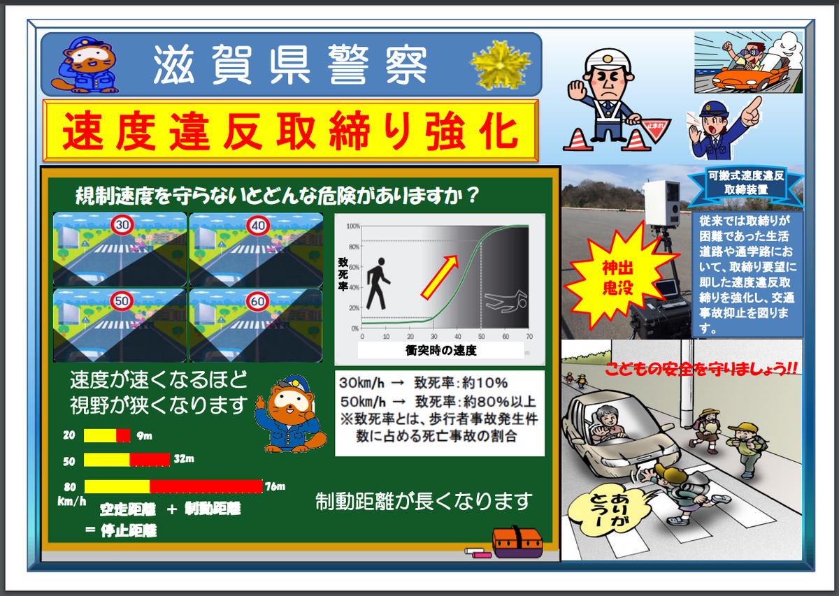 f:id:minamibiwako:20210406120435p:plain