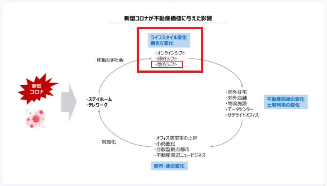 f:id:minamibiwako:20210412122727p:plain
