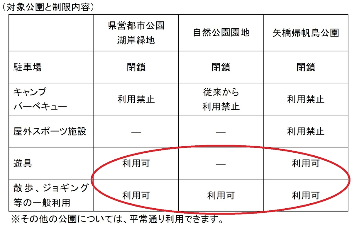 f:id:minamibiwako:20210428162430j:plain