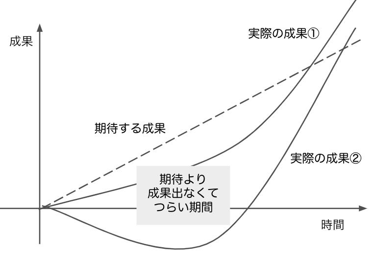 f:id:minamibiwako:20210504013510p:plain