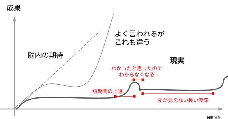 f:id:minamibiwako:20210504013954p:plain