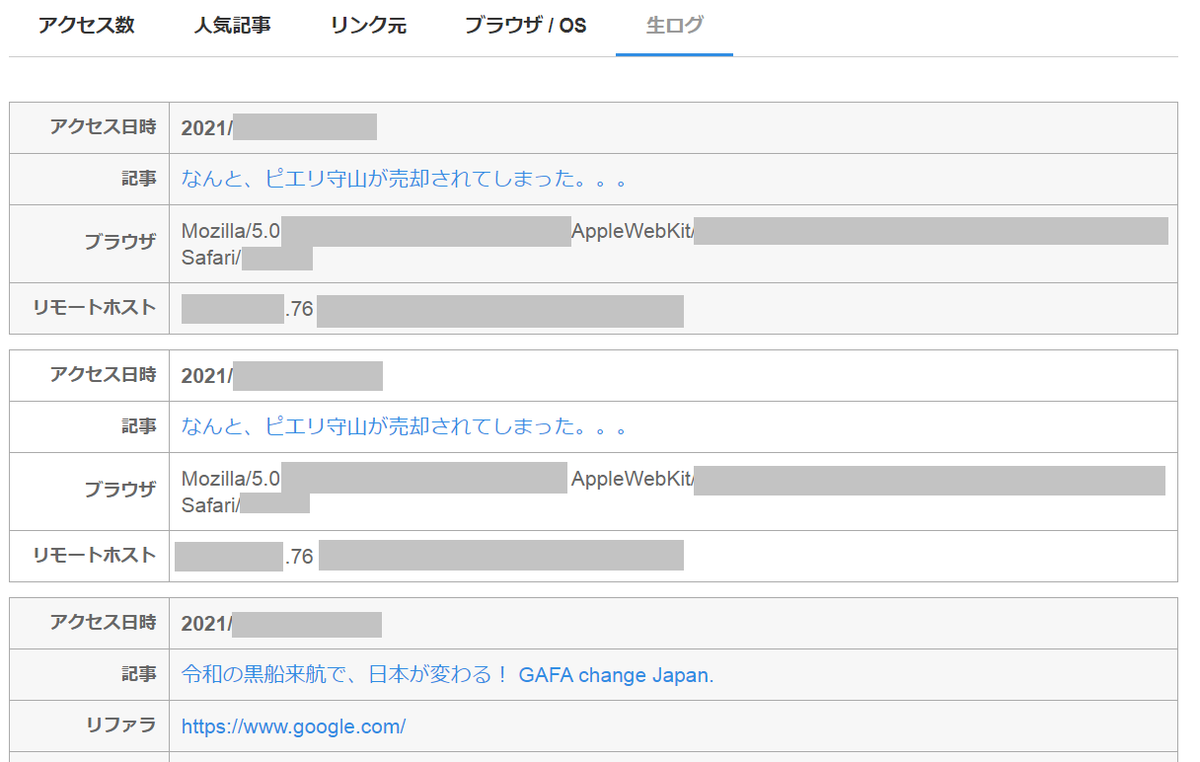 f:id:minamibiwako:20210511165614p:plain