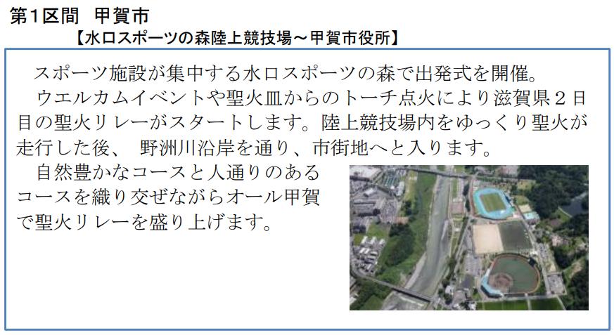 f:id:minamibiwako:20210514103020p:plain