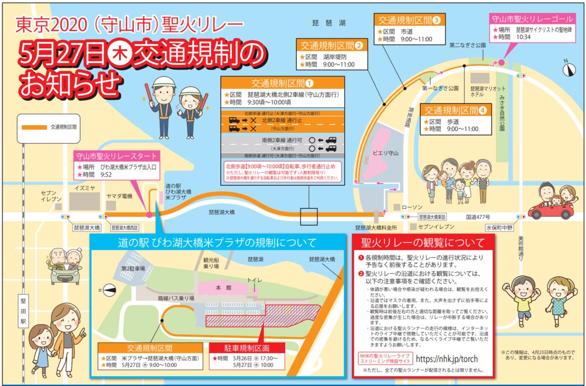 f:id:minamibiwako:20210514163929p:plain