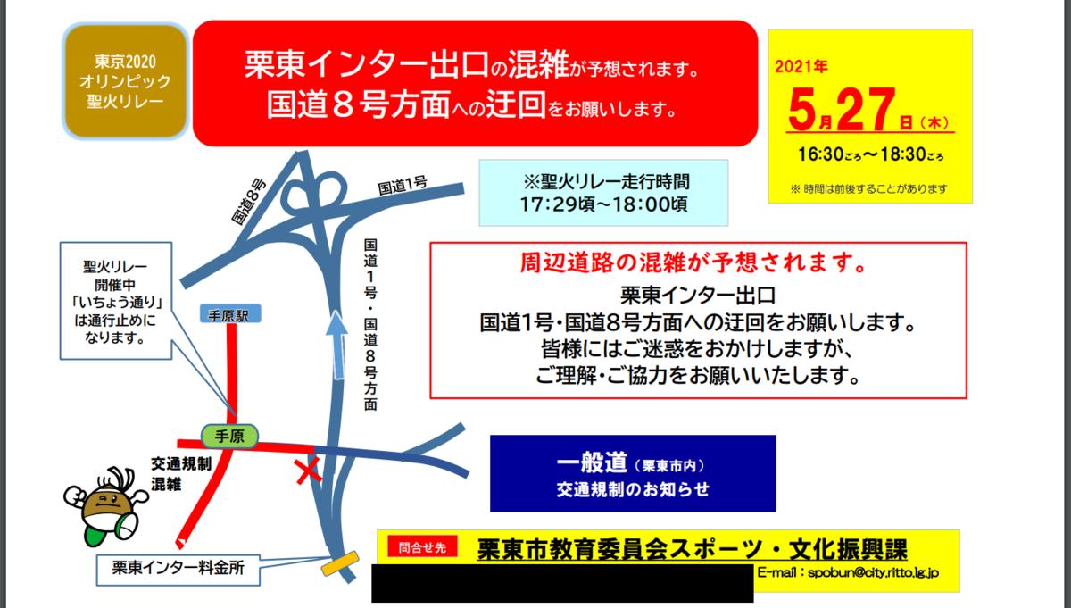 f:id:minamibiwako:20210514170123p:plain