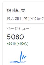 f:id:minamibiwako:20210516140458p:plain