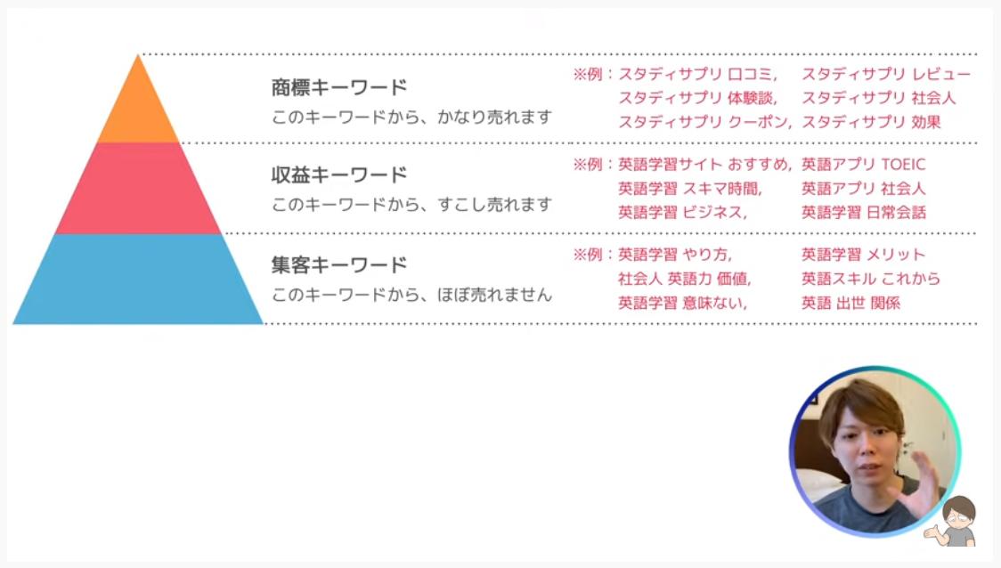 f:id:minamibiwako:20210517225258p:plain
