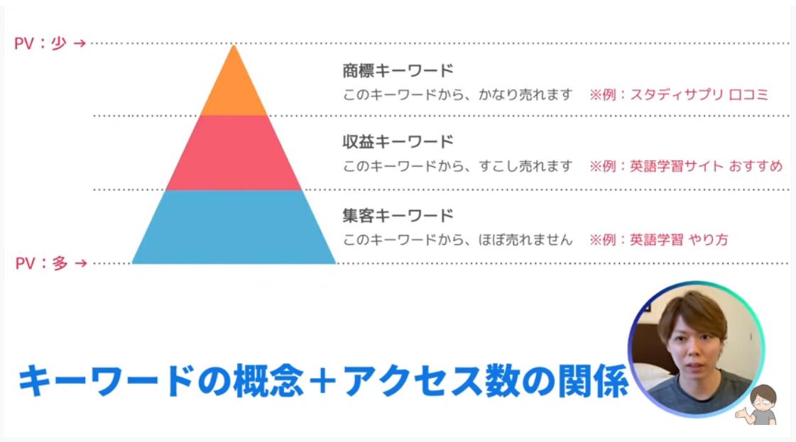 f:id:minamibiwako:20210517230538p:plain