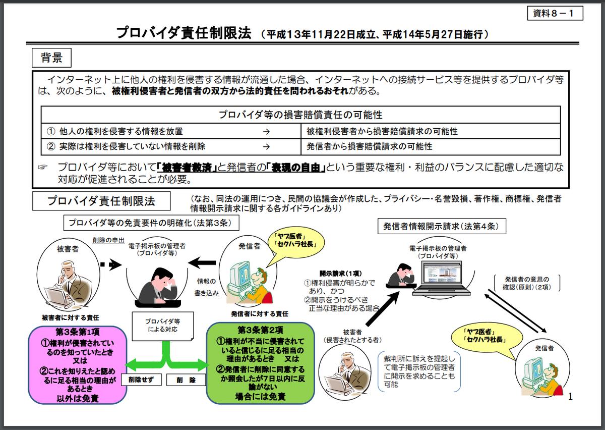 f:id:minamibiwako:20210519160101p:plain