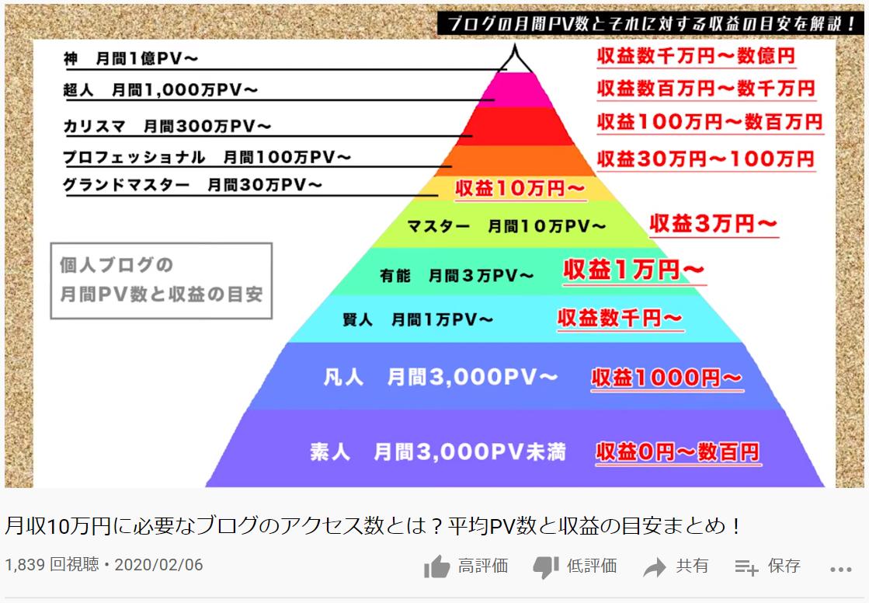 f:id:minamibiwako:20210521155455p:plain
