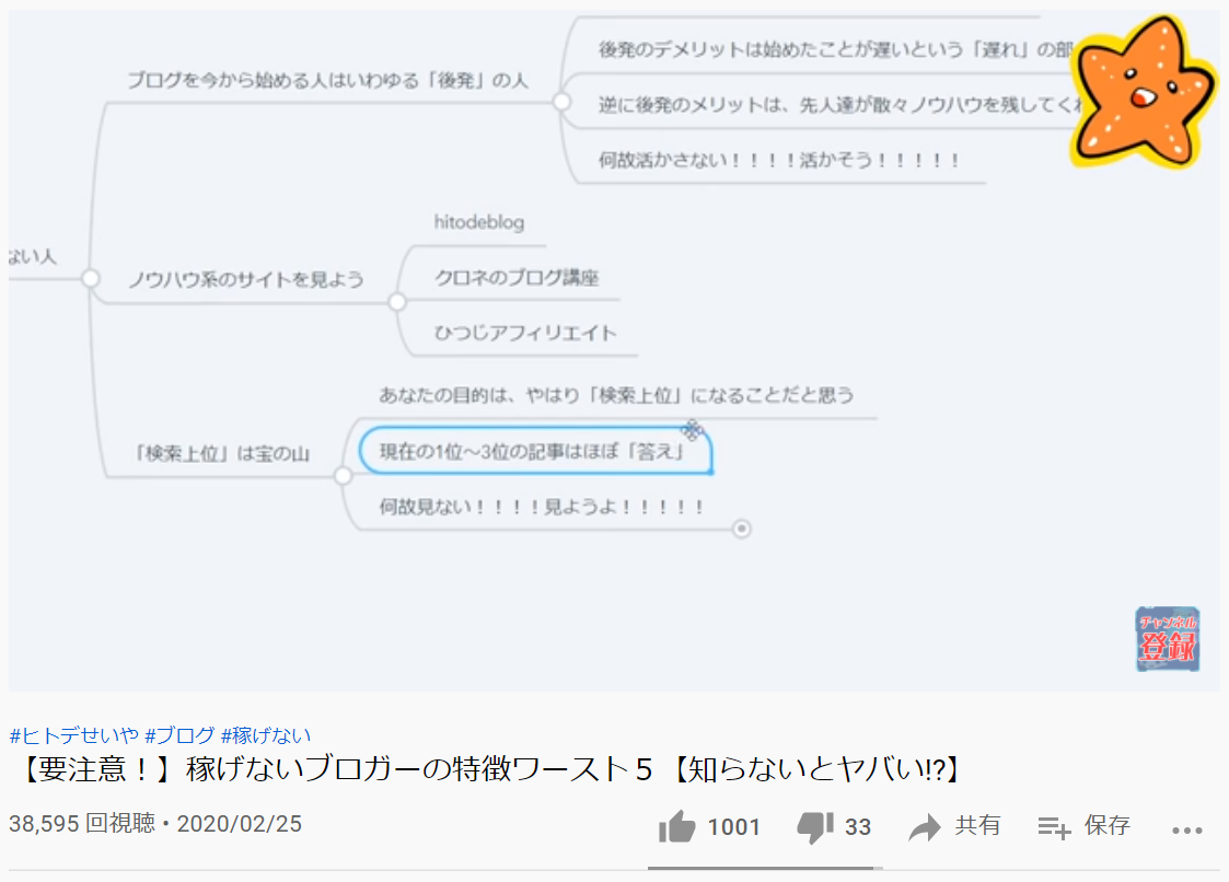 f:id:minamibiwako:20210523222620p:plain