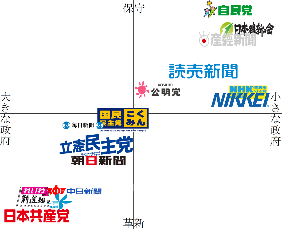 f:id:minamibiwako:20210525182911p:plain