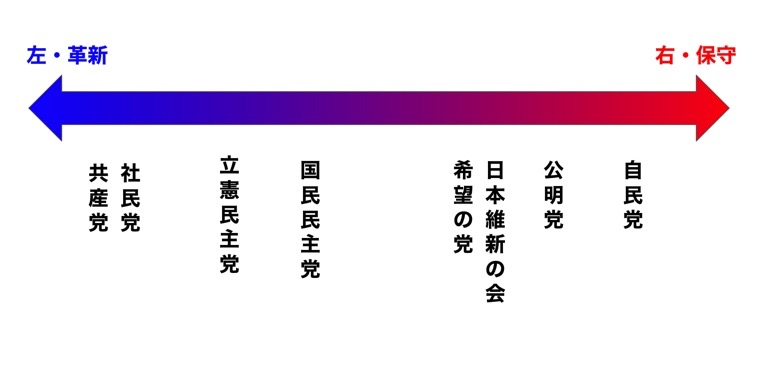f:id:minamibiwako:20210525183043j:plain
