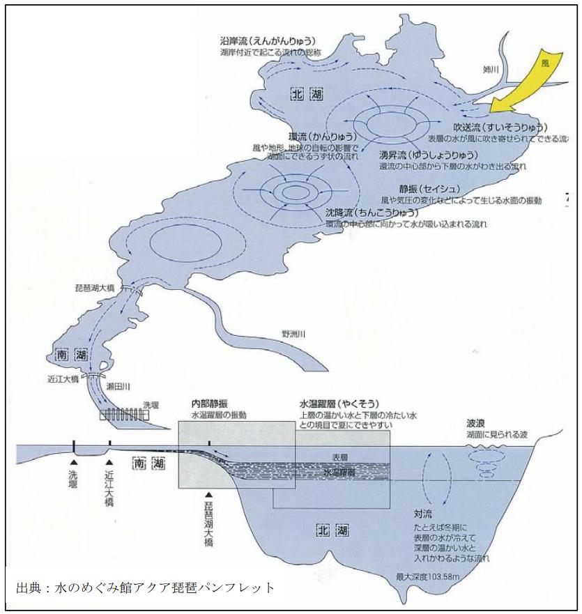 f:id:minamibiwako:20210526140704p:plain