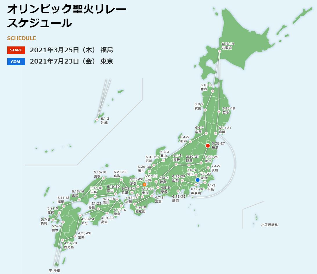 f:id:minamibiwako:20210527081031p:plain