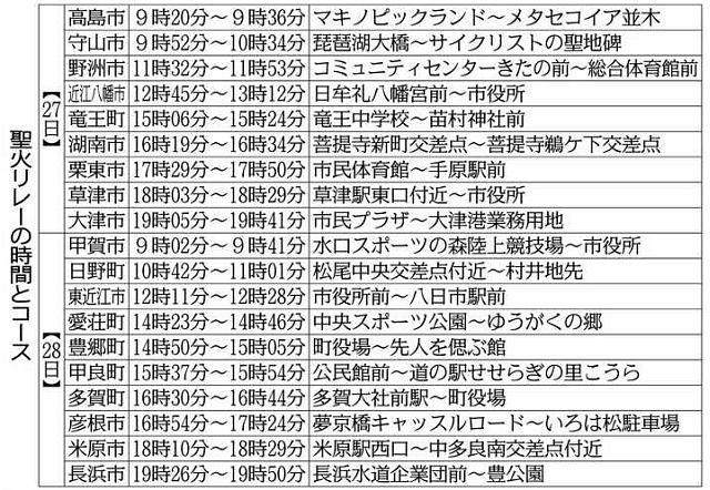 f:id:minamibiwako:20210527083335j:plain