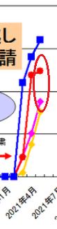 f:id:minamibiwako:20210528103029p:plain