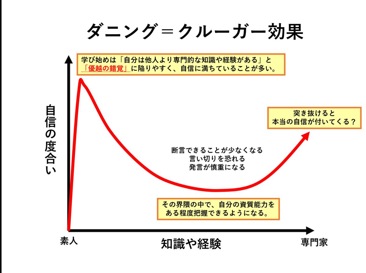 f:id:minamibiwako:20210530060723p:plain