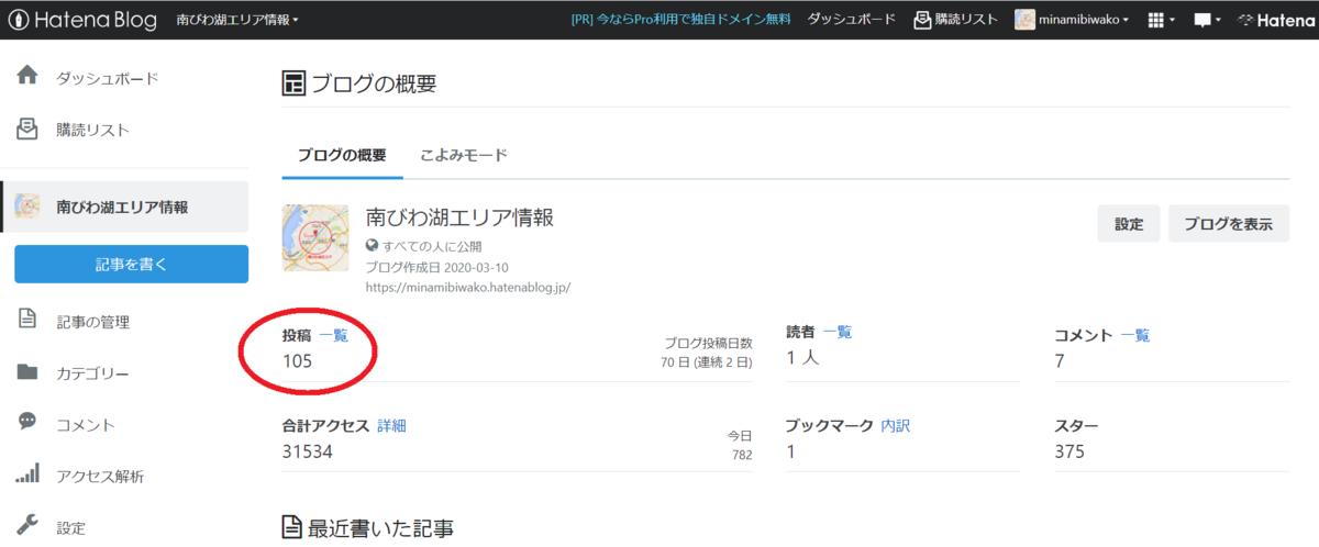 f:id:minamibiwako:20210601010648p:plain