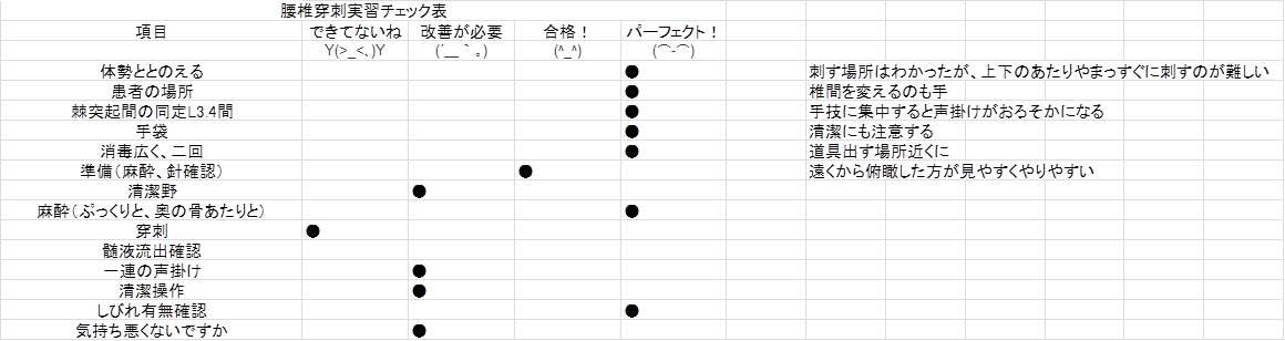 f:id:minamiedu2016:20190507162334j:plain