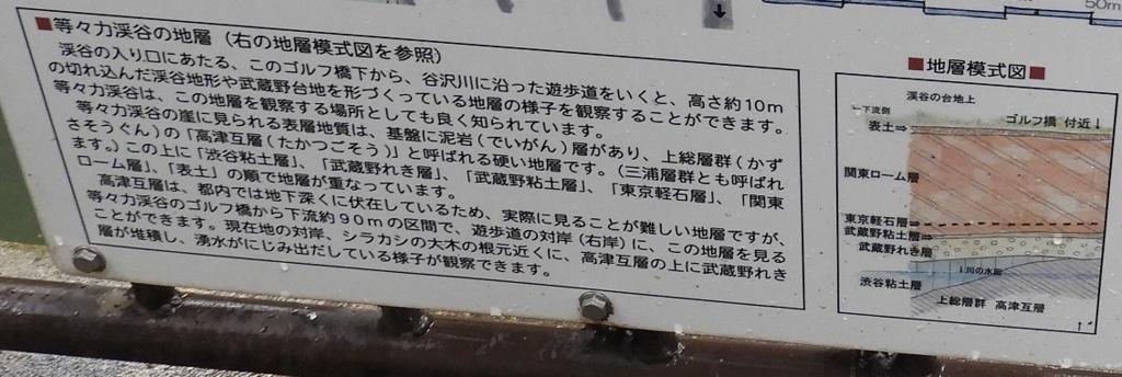 f:id:minamimachida0706:20170328223338j:plain