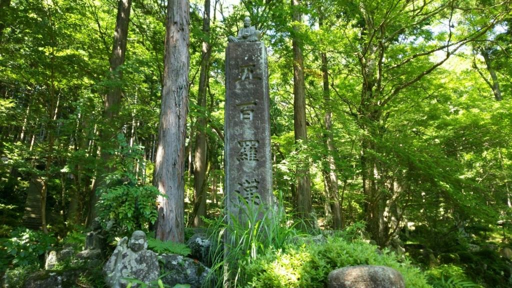 五百羅漢像の石碑