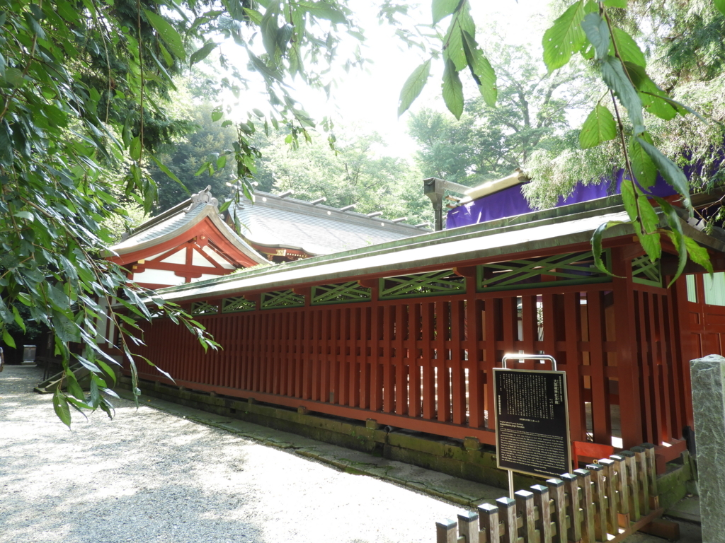 大國魂神社の本殿