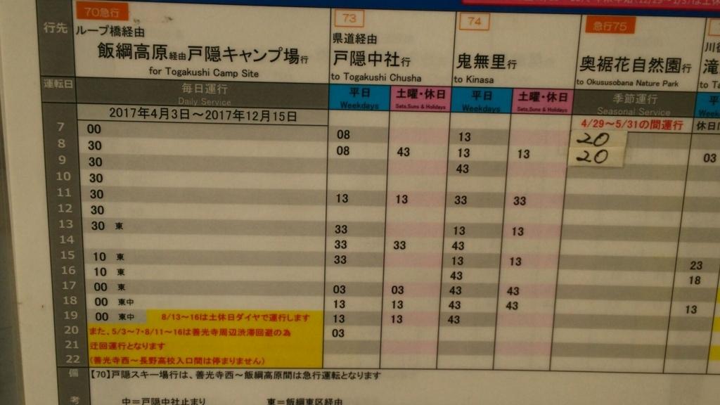 f:id:minamimachida0706:20171014204335j:plain