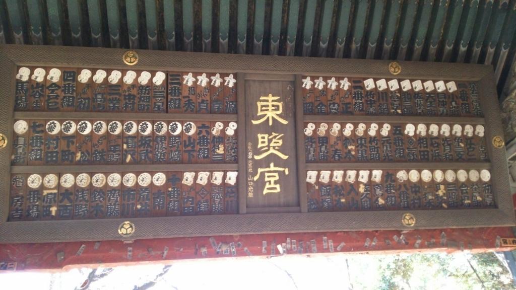 水舎門の屋根に掲げられた「東照宮」と書かれた額