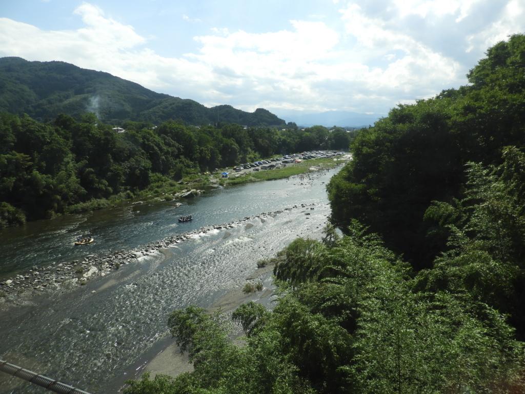 ライン下りの荒川