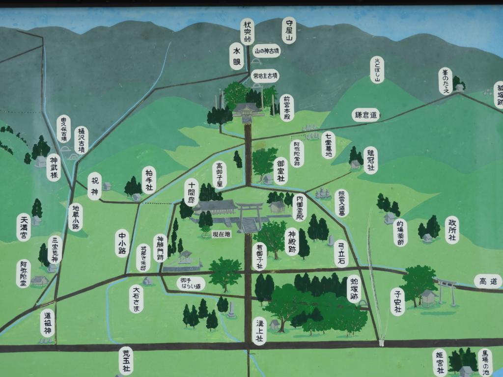 諏訪大社上社前宮の配置図