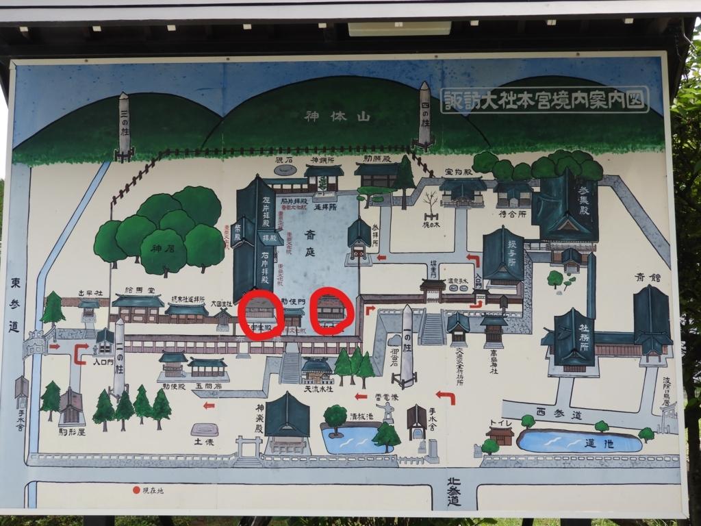諏訪大社上社本宮の宝殿配置図