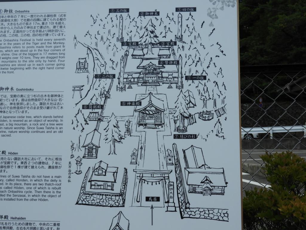 諏訪大社下社春宮の境内案内図